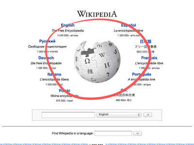 The ten largest wikis formed quite an imperfect circle around Wikipedia's puzzle ball logo.