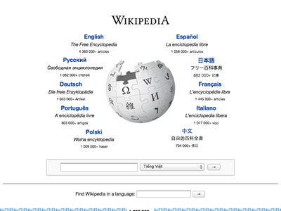 Wikipedia in 2013